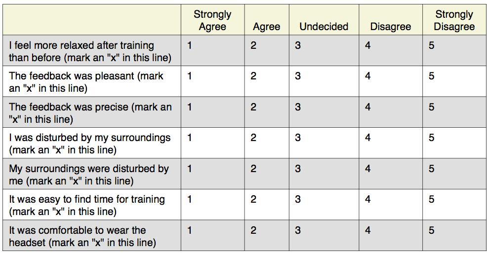 dissertation evaluation training